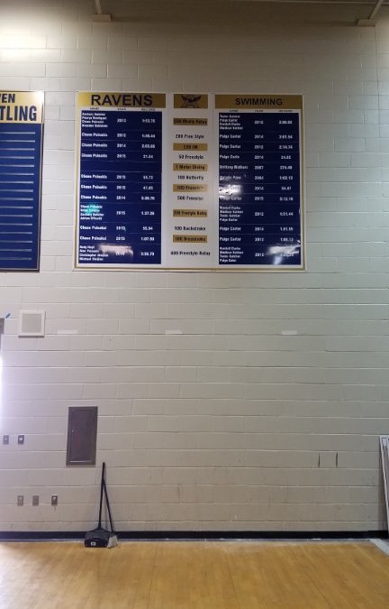 Record board sign in Tampa, FL for Alonso High School